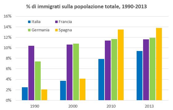 migranti_ue